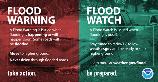 Flood watch vs a flood warning